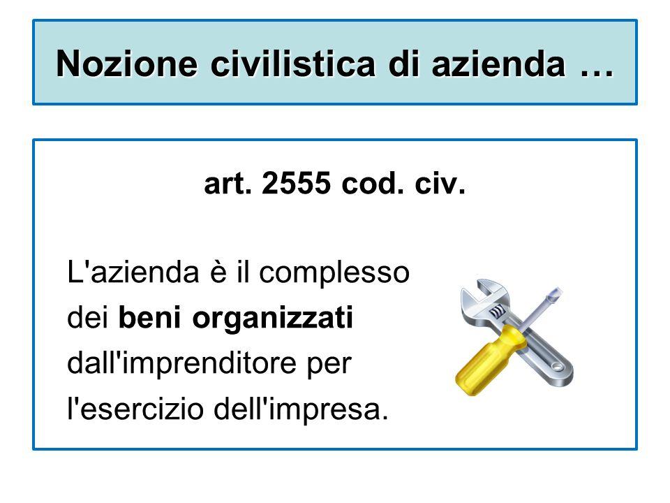 Nozione civilistica di azienda …