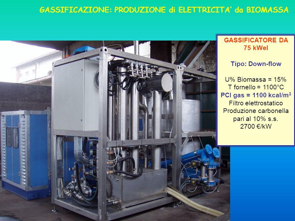 Filtro elettrostatico Produzione carbonella pari al 10% s.s.