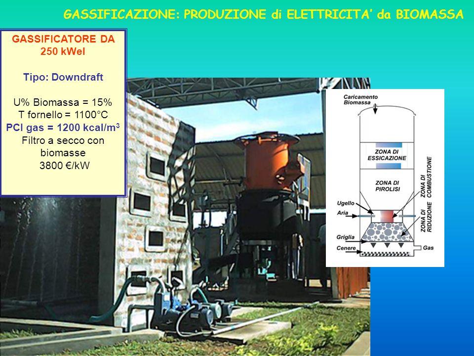 Filtro a secco con biomasse