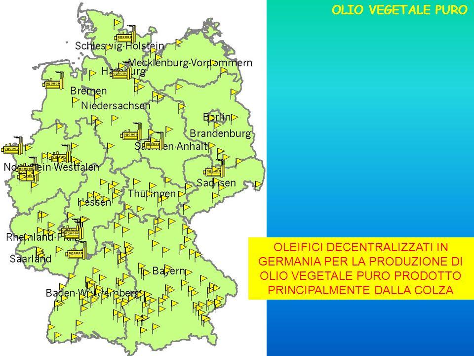OLIO VEGETALE PURO OLEIFICI DECENTRALIZZATI IN GERMANIA PER LA PRODUZIONE DI OLIO VEGETALE PURO PRODOTTO PRINCIPALMENTE DALLA COLZA.