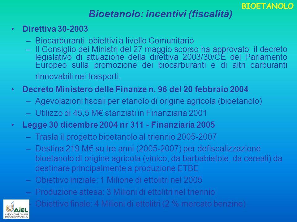 Bioetanolo: incentivi (fiscalità)