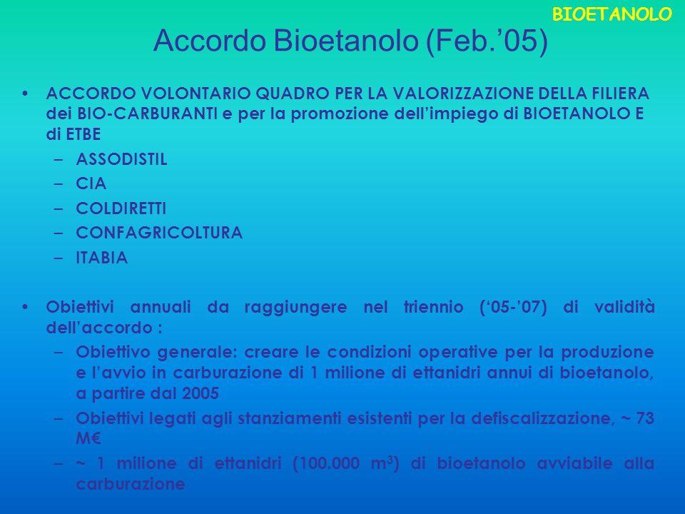 Accordo Bioetanolo (Feb.'05)