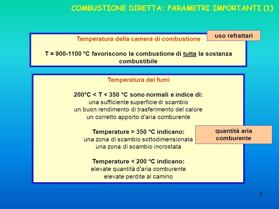 COMBUSTIONE DIRETTA: PARAMETRI IMPORTANTI (1)