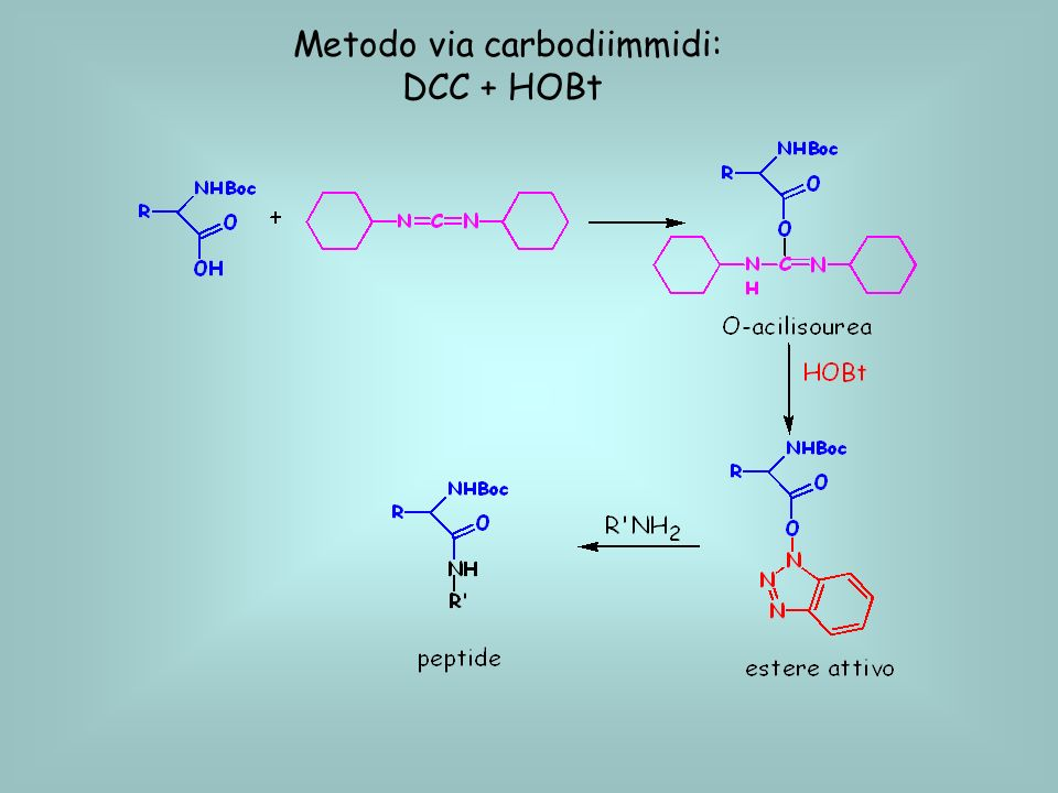 Metodo via carbodiimmidi:
