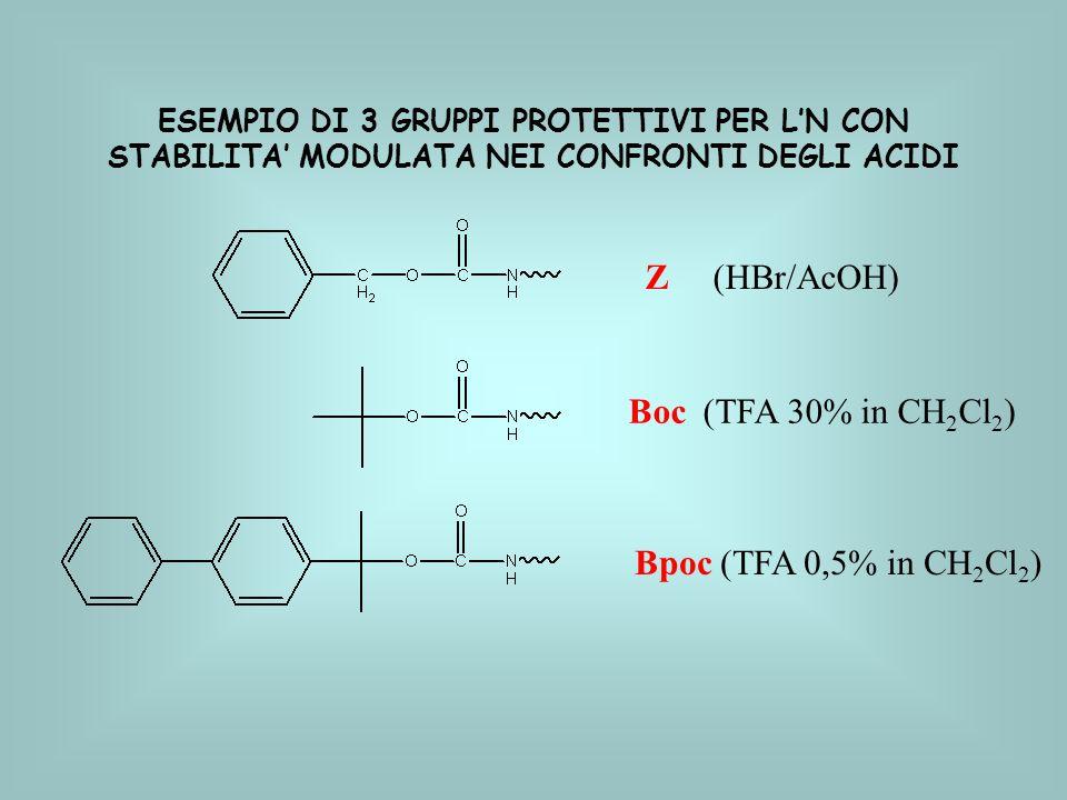 Z (HBr/AcOH) Boc (TFA 30% in CH2Cl2) Bpoc (TFA 0,5% in CH2Cl2)
