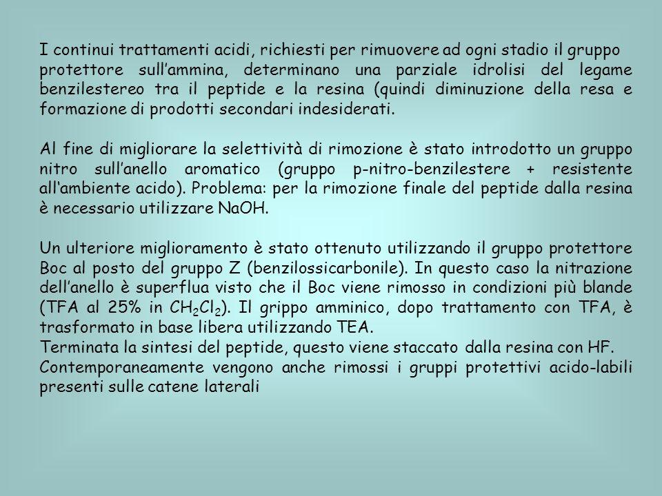 I continui trattamenti acidi, richiesti per rimuovere ad ogni stadio il gruppo