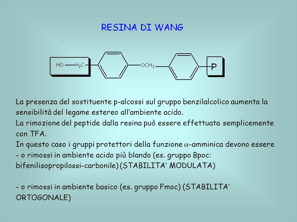 La presenza del sostituente p-alcossi sul gruppo benzilalcolico aumenta la sensibilità del legame estereo all'ambiente acido.