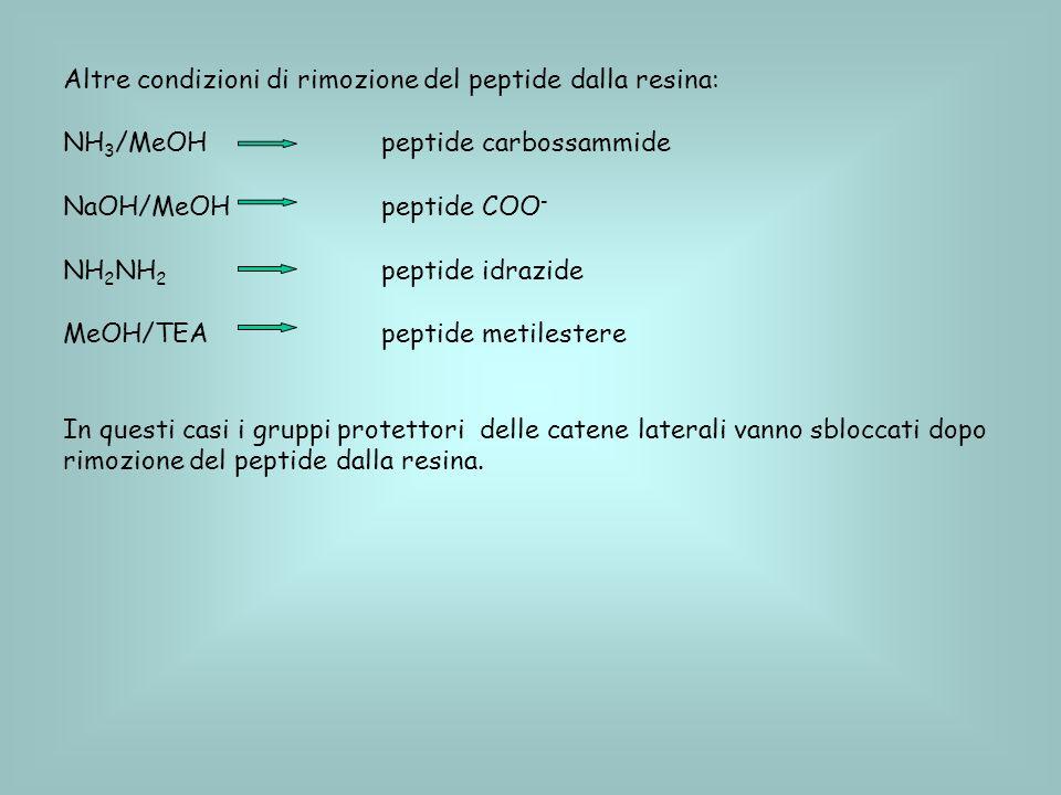 Altre condizioni di rimozione del peptide dalla resina: