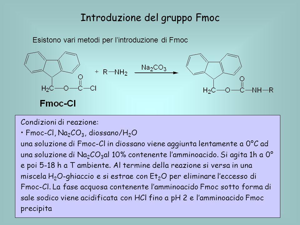 Introduzione del gruppo Fmoc