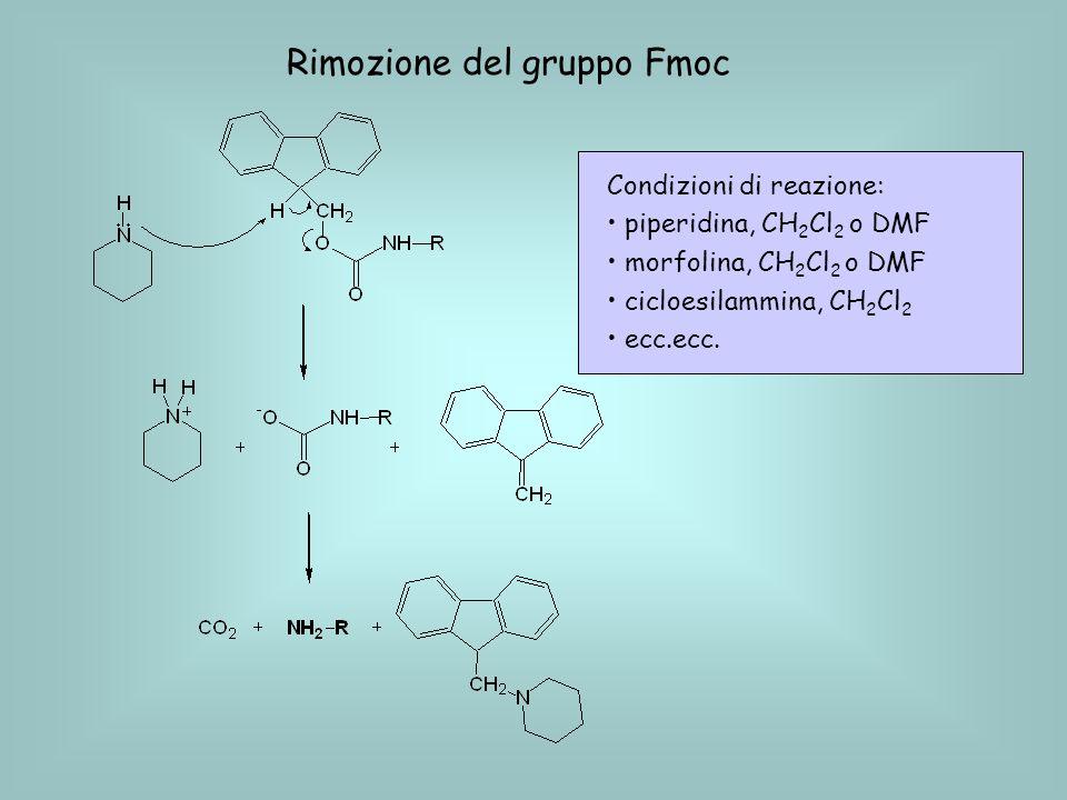 Rimozione del gruppo Fmoc