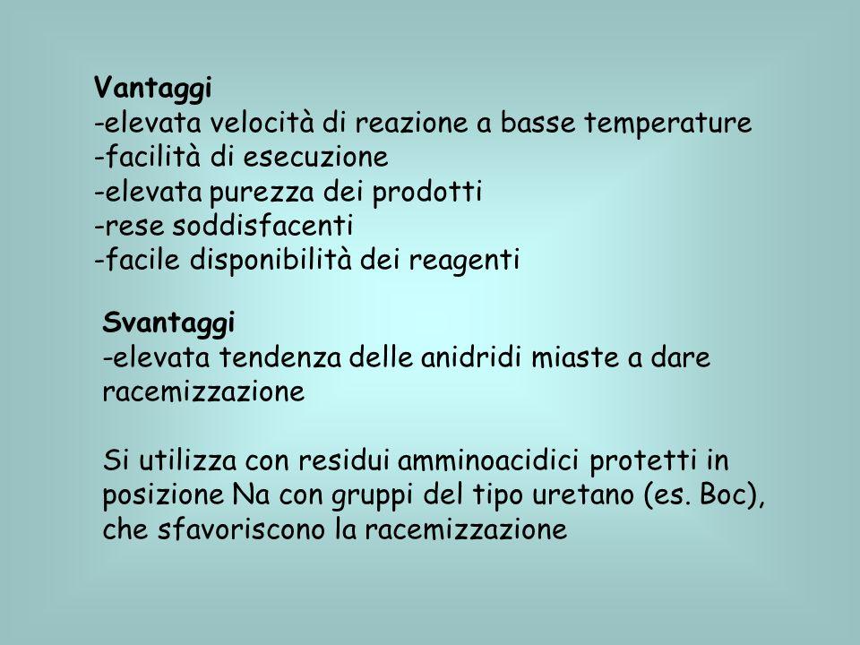 Vantaggi -elevata velocità di reazione a basse temperature. facilità di esecuzione. elevata purezza dei prodotti.