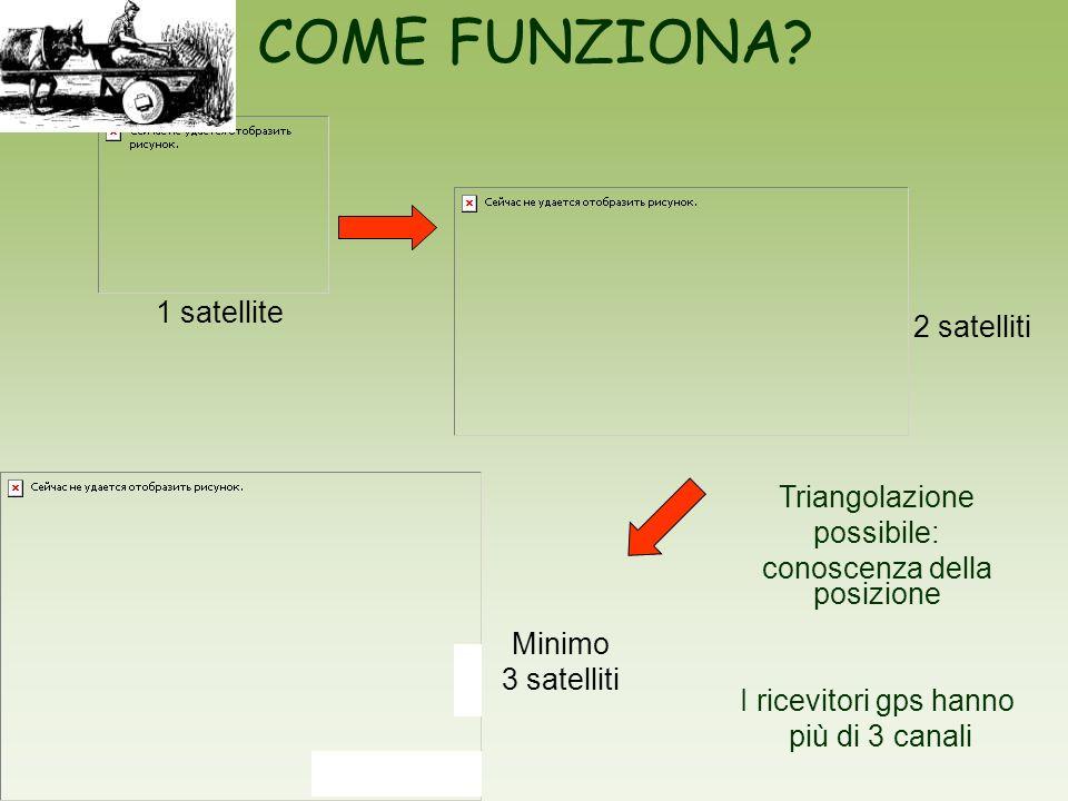 COME FUNZIONA 1 satellite 2 satelliti Triangolazione possibile: