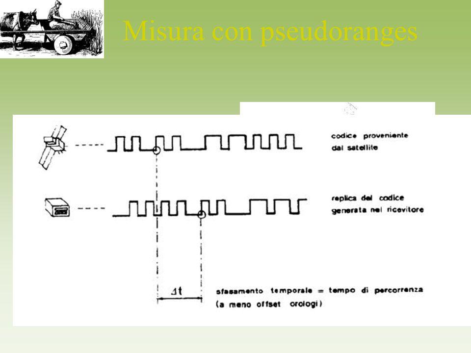 Misura con pseudoranges
