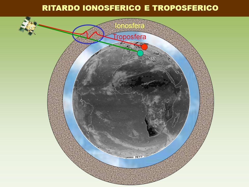 RITARDO IONOSFERICO E TROPOSFERICO