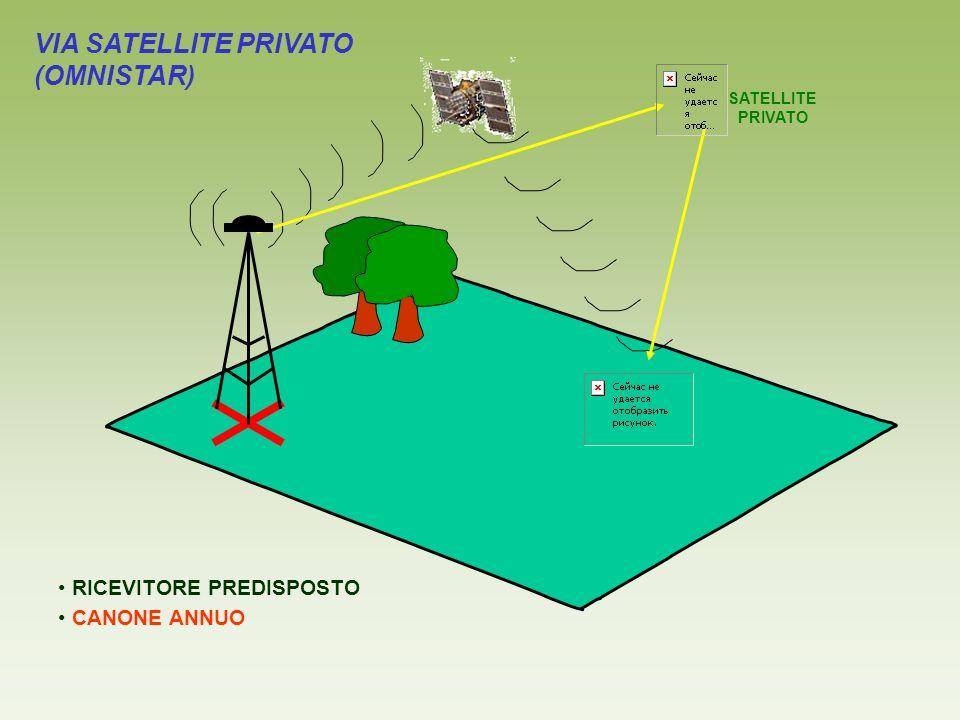 VIA SATELLITE PRIVATO (OMNISTAR) RICEVITORE PREDISPOSTO CANONE ANNUO