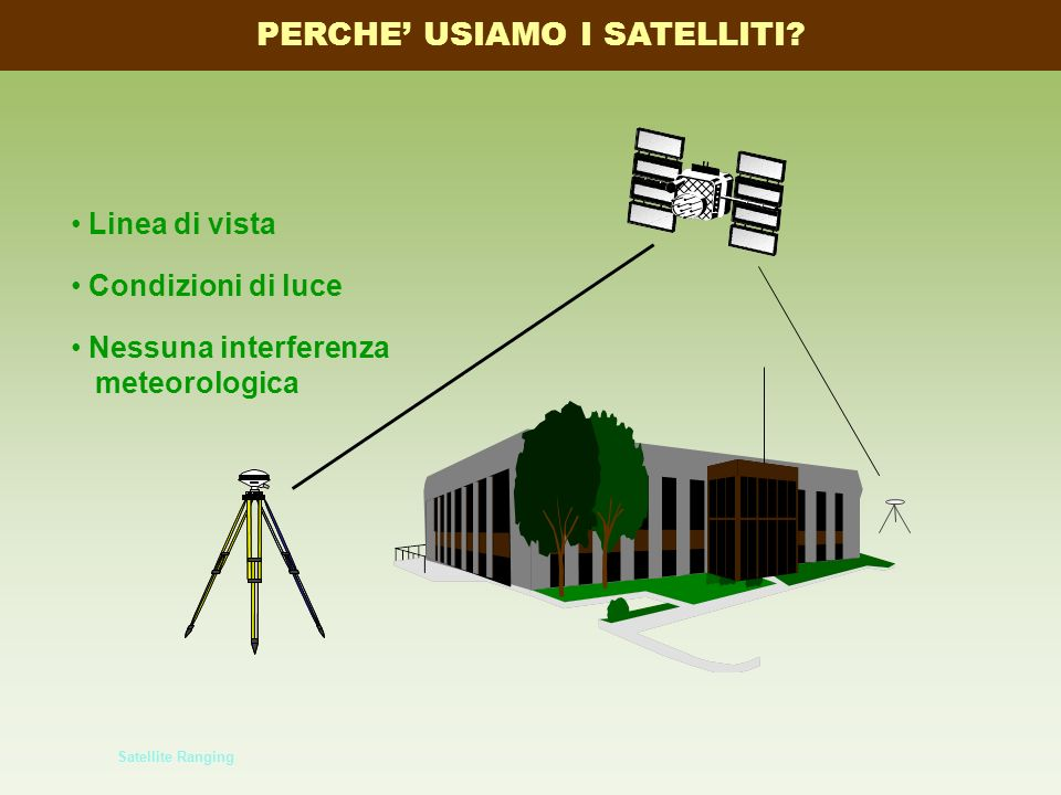 PERCHE' USIAMO I SATELLITI