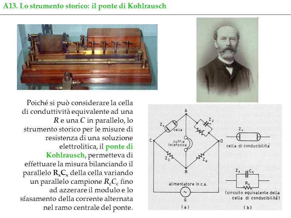 A13. Lo strumento storico: il ponte di Kohlrausch