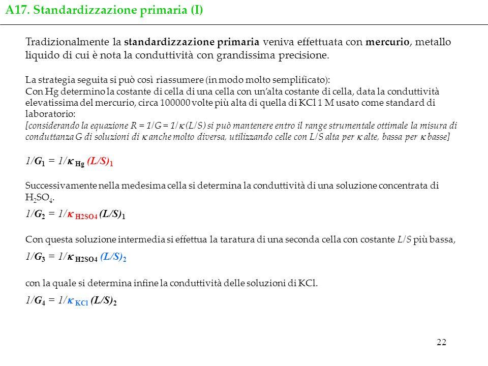 A17. Standardizzazione primaria (I)