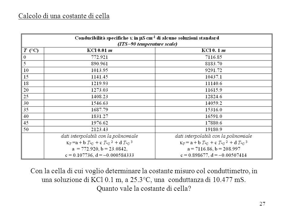 Calcolo di una costante di cella
