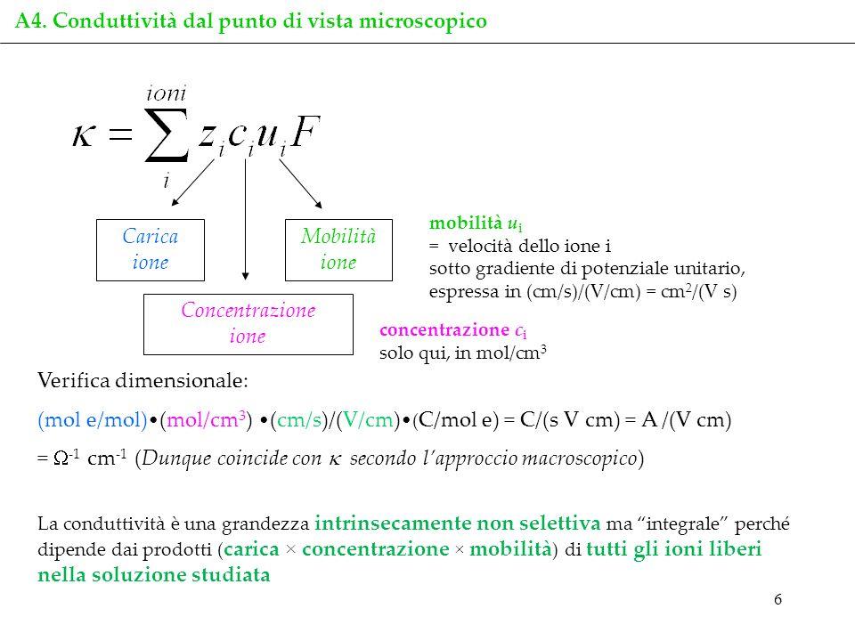 A4. Conduttività dal punto di vista microscopico
