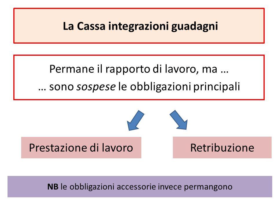 La Cassa integrazioni guadagni