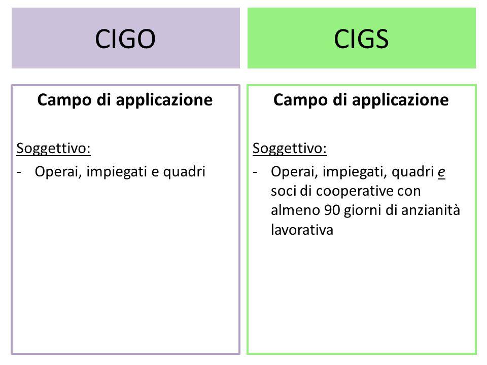 CIGO CIGS Campo di applicazione Campo di applicazione Soggettivo: