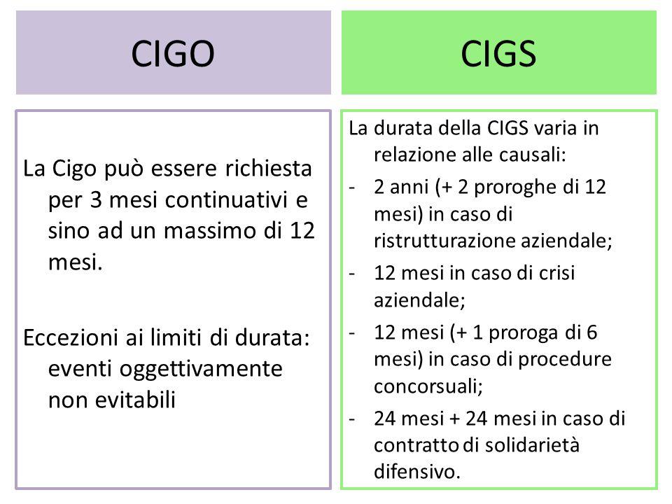 CIGO CIGS.