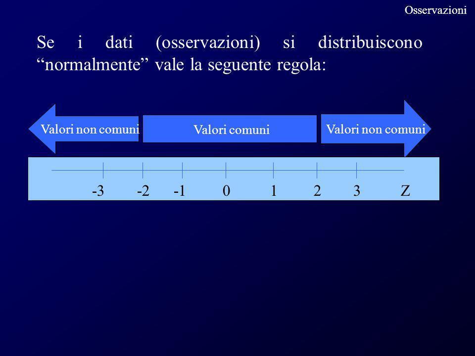 Osservazioni Se i dati (osservazioni) si distribuiscono normalmente vale la seguente regola: Valori non comuni.