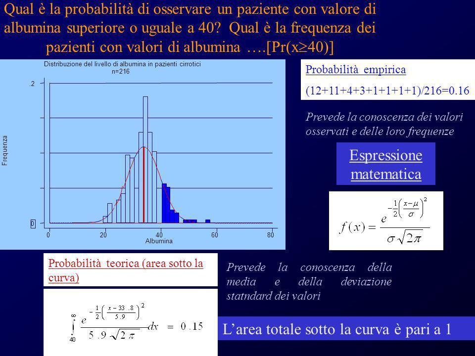 Espressione matematica
