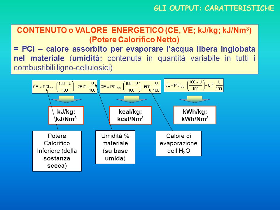 CONTENUTO o VALORE ENERGETICO (CE, VE; kJ/kg; kJ/Nm3)