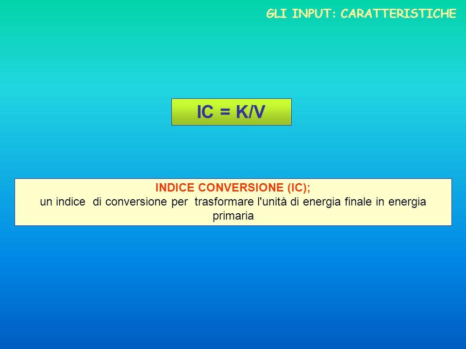 Indice conversione (Ic);