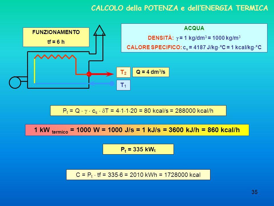 CALCOLO della POTENZA e dell'ENERGIA TERMICA
