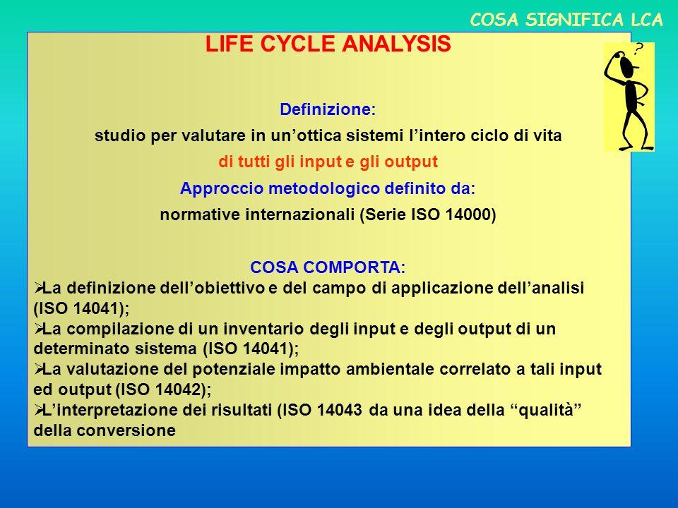 LIFE CYCLE ANALYSIS Cosa significa LCA Definizione: