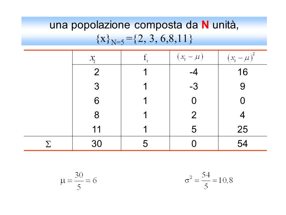 una popolazione composta da N unità, {x}N=5 =2, 3, 6,8,11