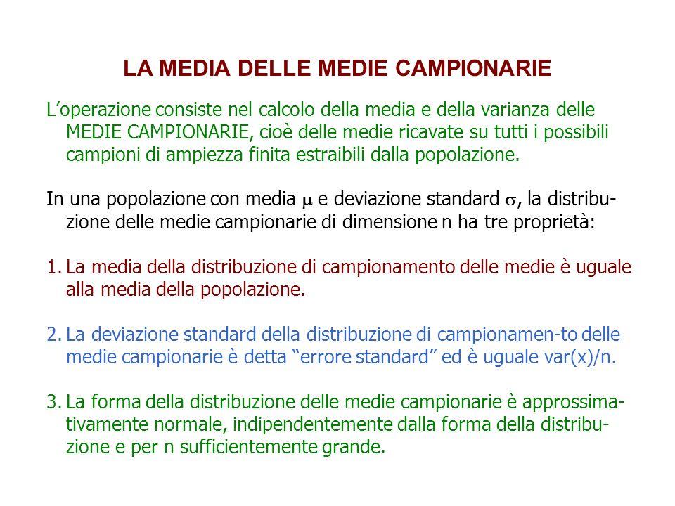 LA MEDIA DELLE MEDIE CAMPIONARIE