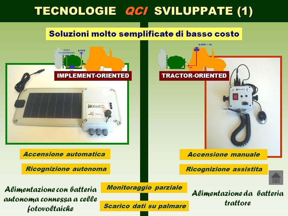 TECNOLOGIE QCI SVILUPPATE (1)