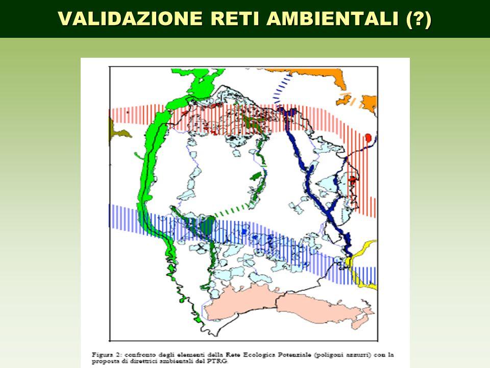 VALIDAZIONE RETI AMBIENTALI ( )
