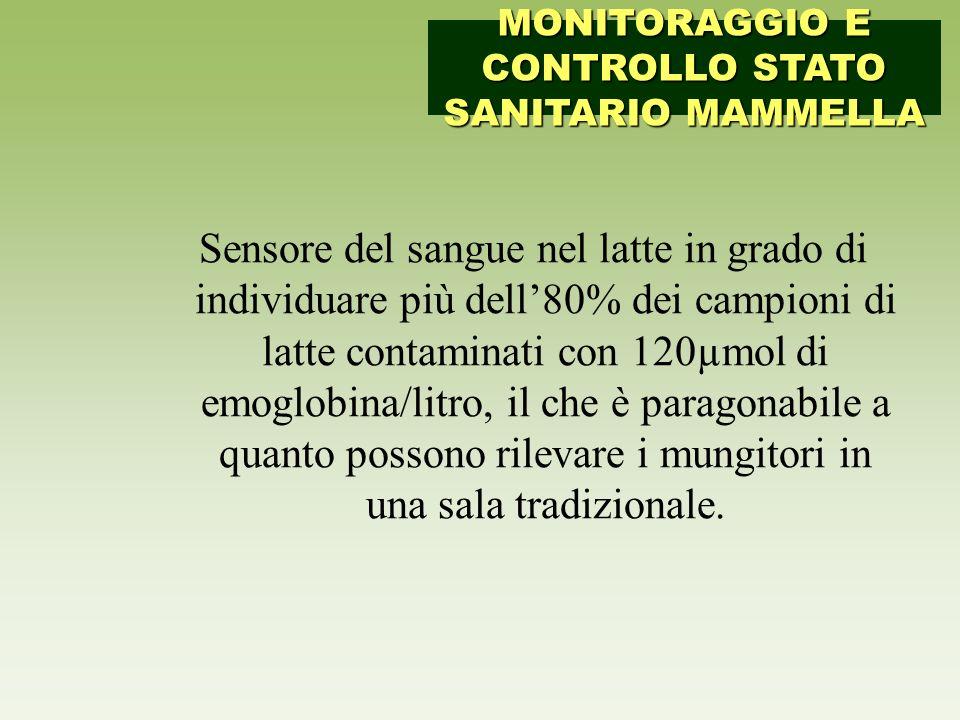 MONITORAGGIO E CONTROLLO STATO SANITARIO MAMMELLA