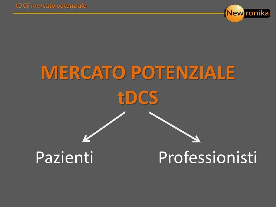 MERCATO POTENZIALE tDCS