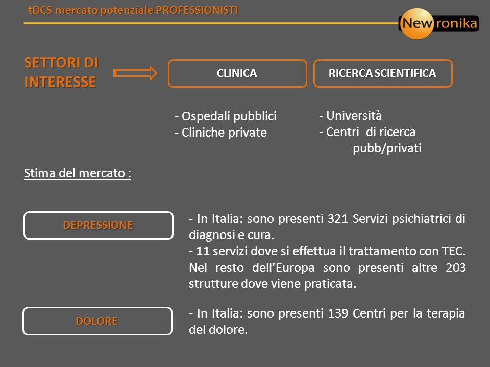 SETTORI DI INTERESSE Università Centri di ricerca pubb/privati