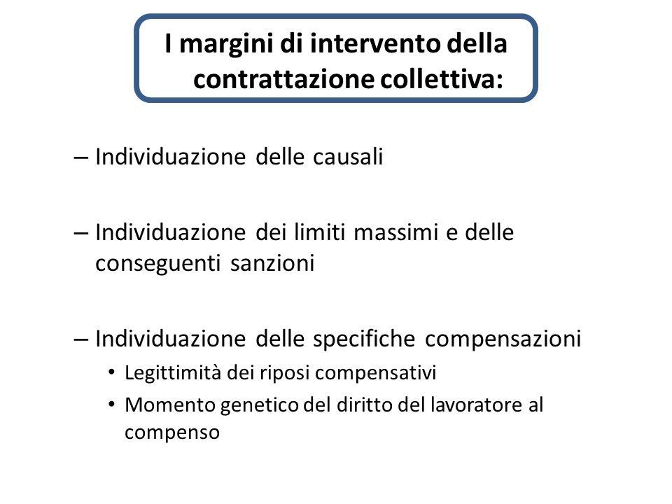 I margini di intervento della contrattazione collettiva: