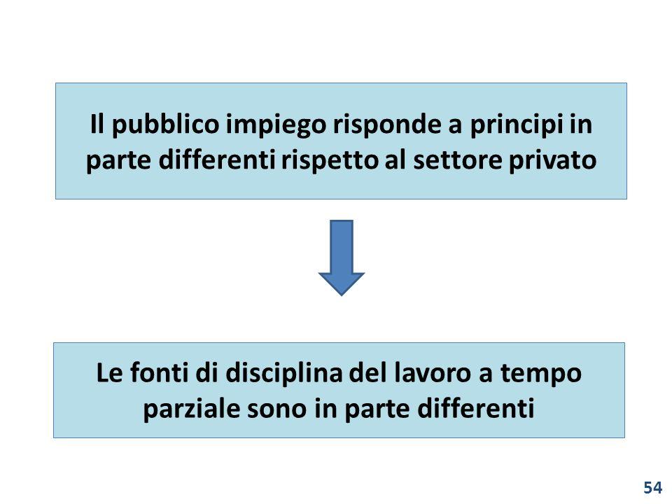 Il pubblico impiego risponde a principi in parte differenti rispetto al settore privato