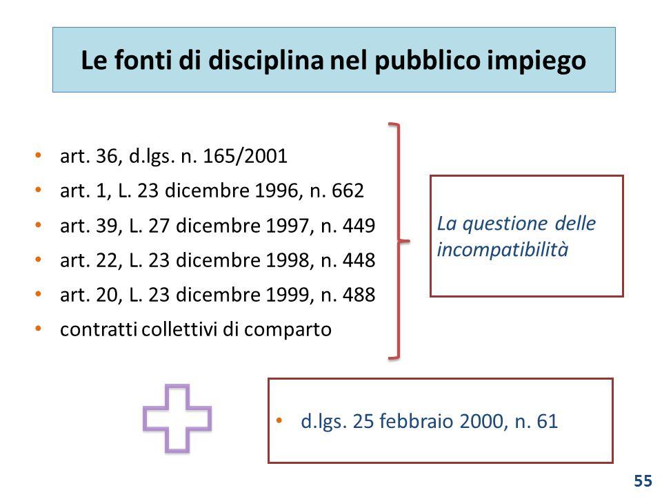 Le fonti di disciplina nel pubblico impiego