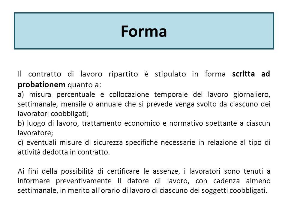 Forma Il contratto di lavoro ripartito è stipulato in forma scritta ad probationem quanto a: