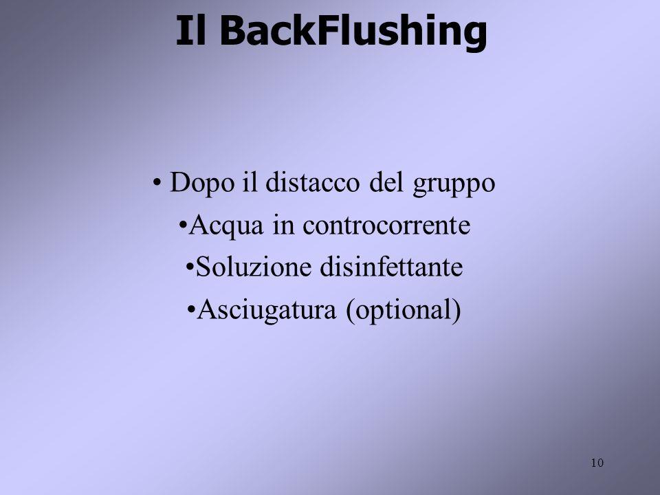 Il BackFlushing Dopo il distacco del gruppo Acqua in controcorrente
