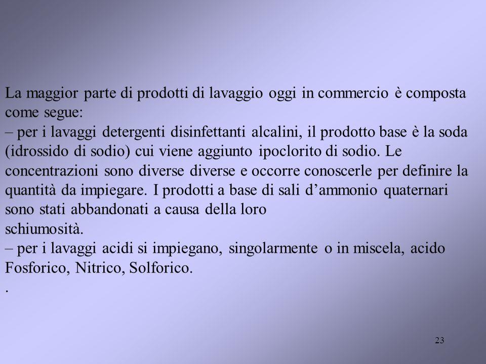 La maggior parte di prodotti di lavaggio oggi in commercio è composta come segue: