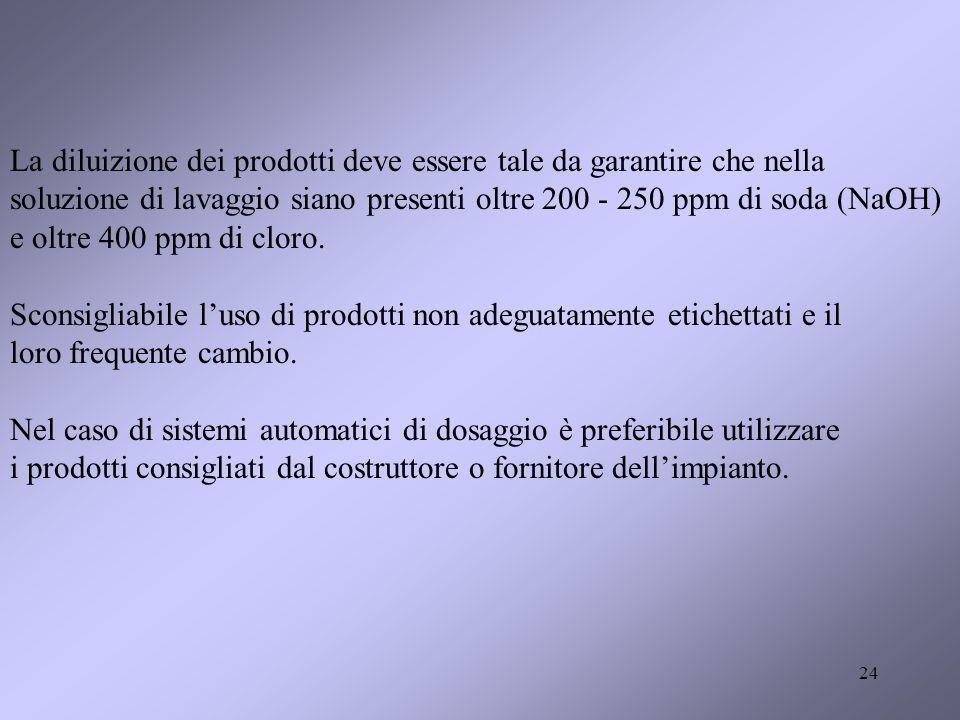 La diluizione dei prodotti deve essere tale da garantire che nella soluzione di lavaggio siano presenti oltre 200 - 250 ppm di soda (NaOH) e oltre 400 ppm di cloro.