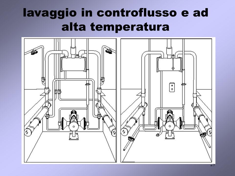 lavaggio in controflusso e ad alta temperatura