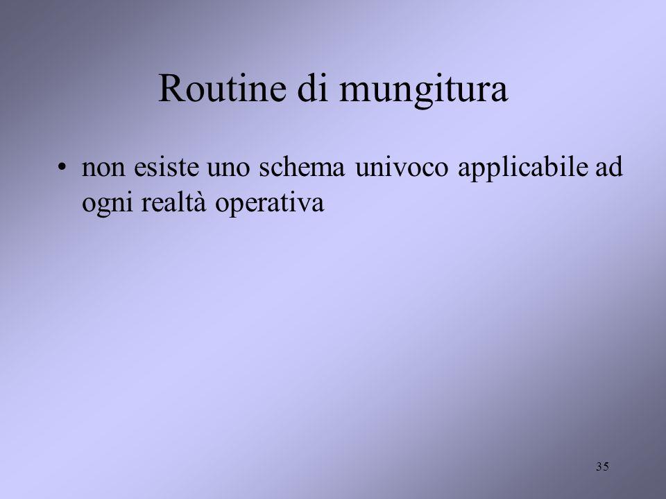 Routine di mungitura non esiste uno schema univoco applicabile ad ogni realtà operativa