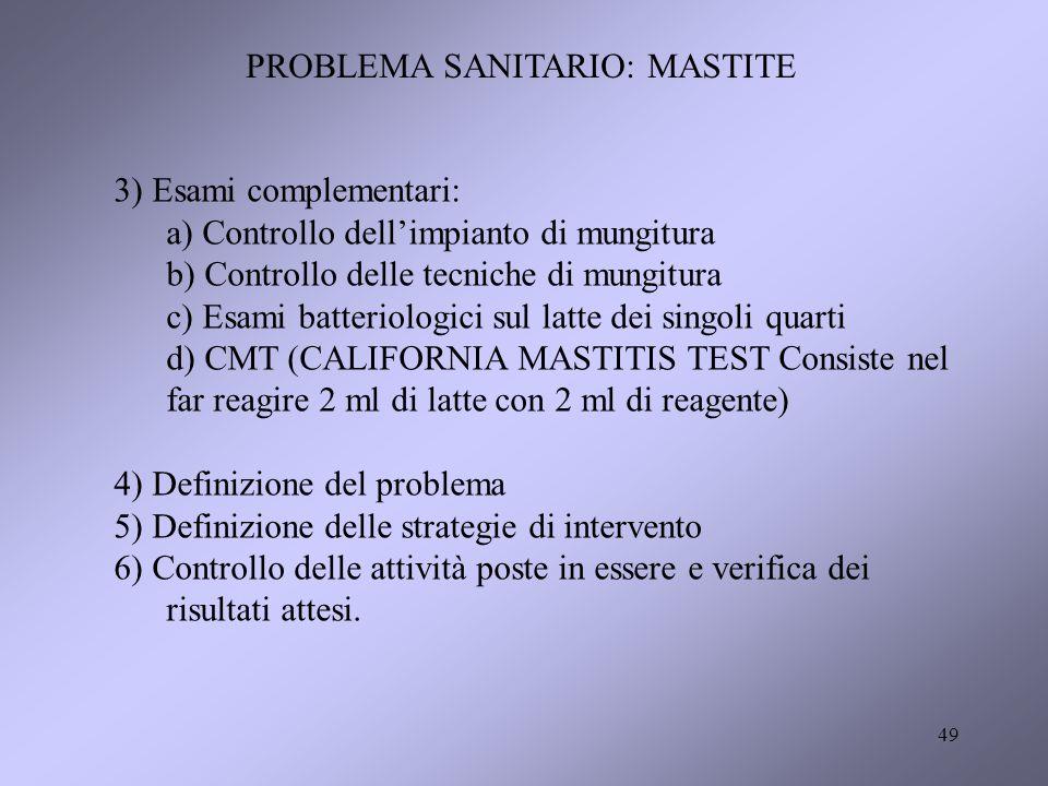 PROBLEMA SANITARIO: MASTITE